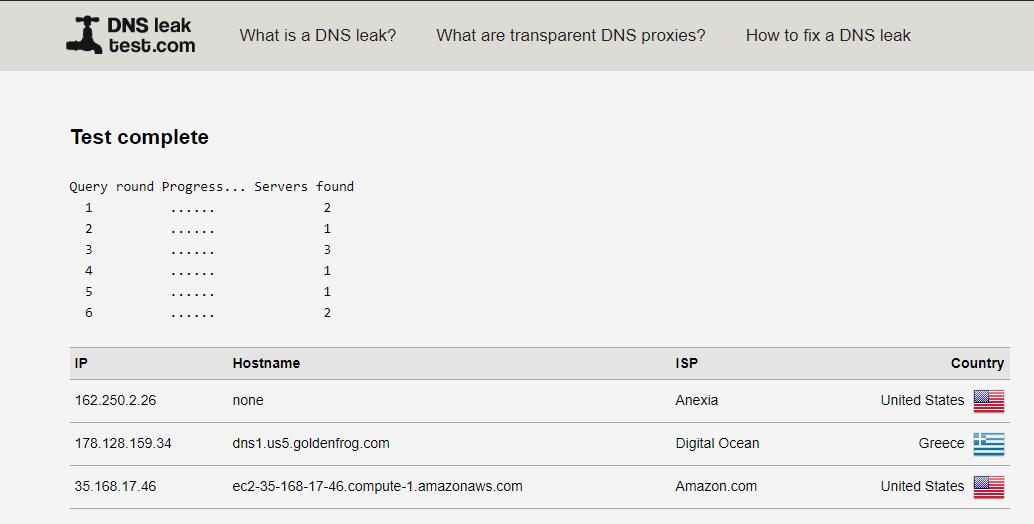 VyprVPN doesn't have DNS leaks