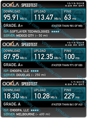 PIA Speed tests from Mexico, UK, and Australia