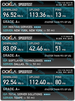 Speed Tests of Private Internet Access on USA Servers NYC, TX, AZ