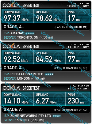 Torguard speed test on servers in Canada, United Kingdom, and Australia