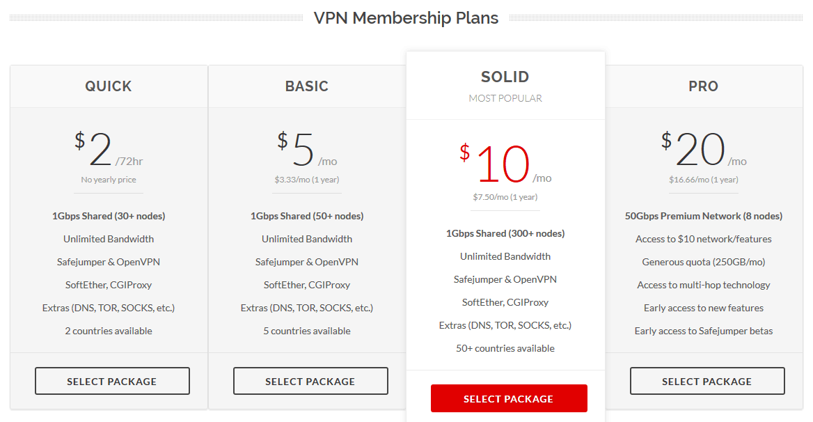 Proxy.sh's vpn pricing and packages