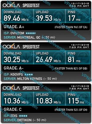 Proxysh international speedtest