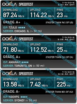 NordVPN Speedtest (USA, Canada, Australia)
