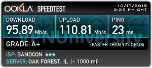 ipvanish review: USA speedtest Illinois