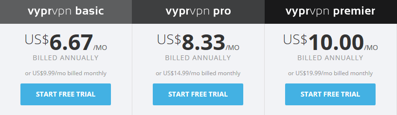VyprVPN price comparison