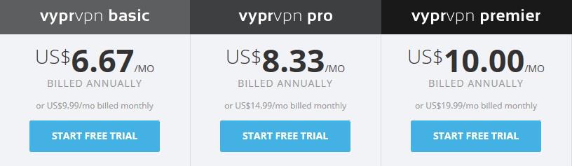 VyprVPN price comparison