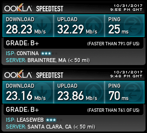 USA East Coast & West Coast Speedtest