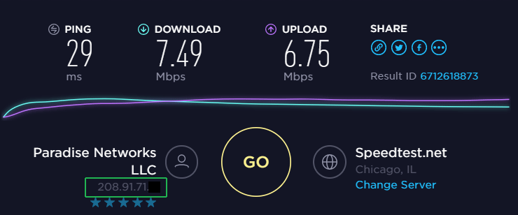 Speedtest result for VyprVPN