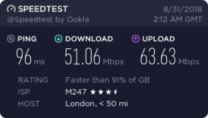 Cyberghost Speedtest Result (UK)