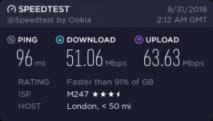 Cyberghost Speedtest Result (UK)